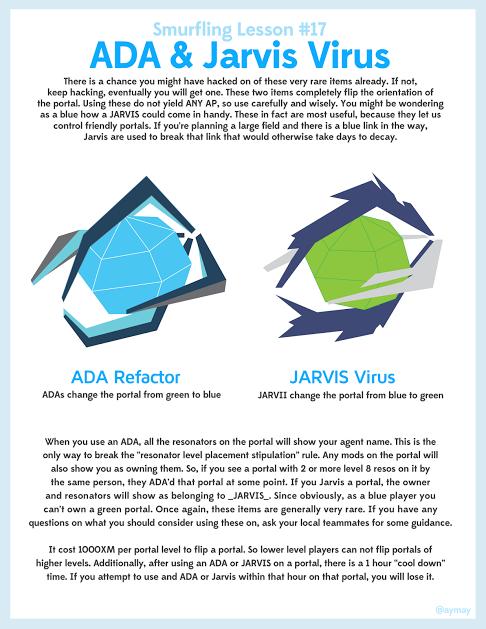 ADA & Jarvis Virus